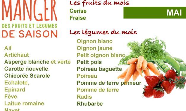 Cuisiner les fruits et légumes de saison et locaux du mois de mai