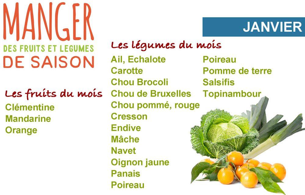 Cuisiner les fruits et légumes de saison et locaux du mois de janvier