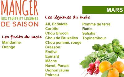 Cuisiner les fruits et légumes de saison et locaux du mois de mars