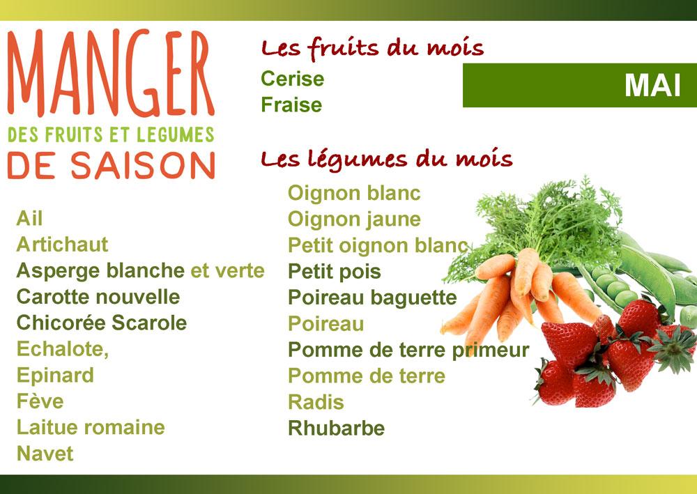 Manger des fruits et légumes de saison – Mois de mai