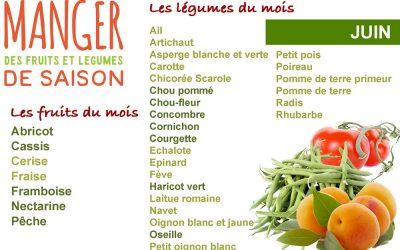 Cuisiner les fruits et légumes de saison et locaux du mois de juin
