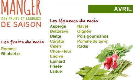 Cuisiner les fruits et légumes de saison et locaux du mois d'avril
