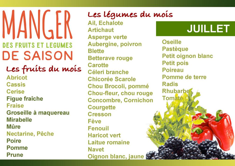 Cuisiner Les Fruits Et L Gumes De Saison Et Locaux Du Mois De Juillet Je Cuisine Mon Potager