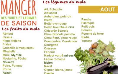 Cuisiner les fruits et légumes de saison et locaux du mois d'août
