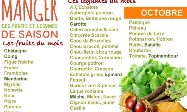 Cuisiner les fruits et légumes de saison et locaux du mois d'octobre