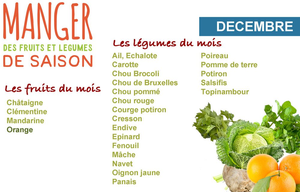 Cuisiner les fruits et légumes de saison et locaux du mois de décembre