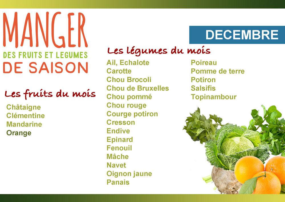 Connu Calendrier des fruits et légumes de saison et locaux | Je cuisine  JV43